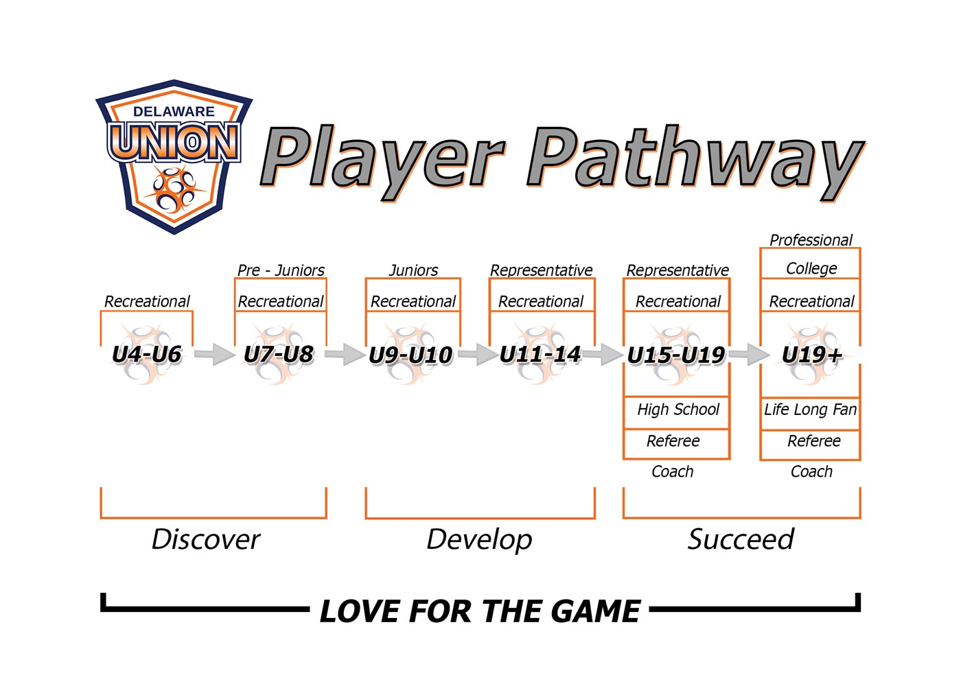Player_Pathway